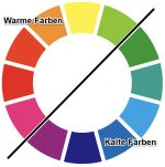 Color circle after Küppers. Warm and cold colors.