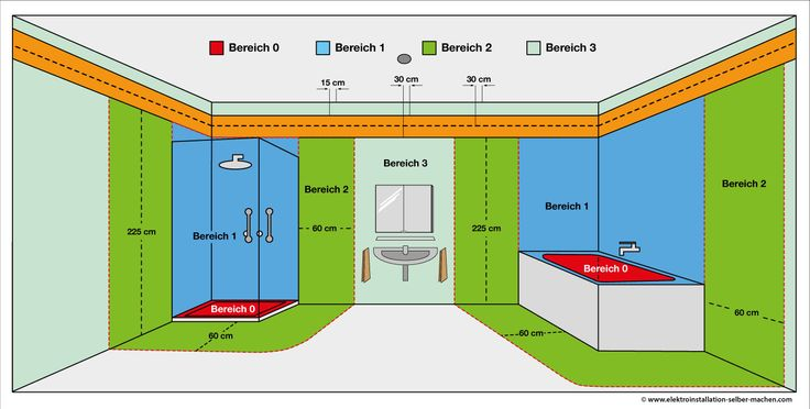 Electrical installations bathroom areas. - Dwg Drawing ...