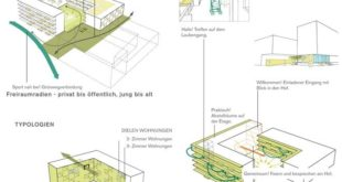 Ideas for drawing planks of architecture and urbanism. Architecture Urban ...