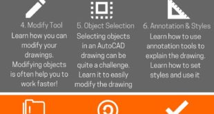 12 steps in the AutoCAD domain (Infographics) | CADnotes