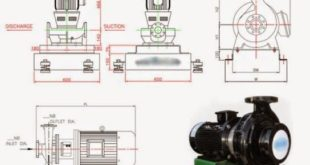 Among the most complex subjects of study, mechanical engineering drawings h ...