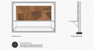 A plywood installation: Use a simple and easy-to-machine material, such as: