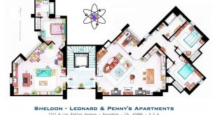 Floor plan of the apartments of THE BIG BANG THEORY.